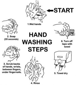 How clean are your hands? - Resolution FM